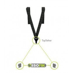 BRITAX-ROMER Top Tether DUO PLUS