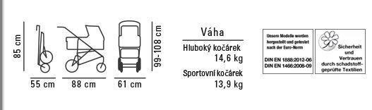 HARTAN Vip Gtx športový kočík new, hlboká vanička 643-You and Me